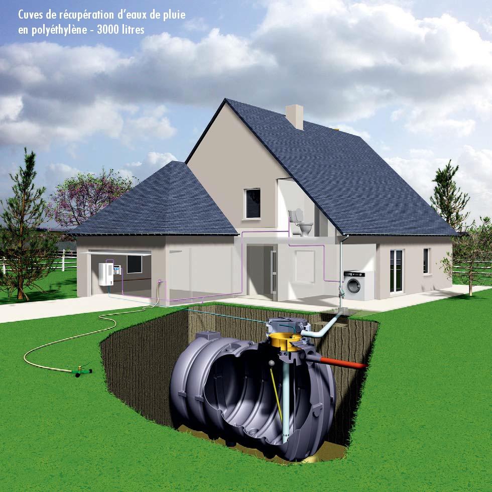 Cuves de récupération des eaux de pluie www.simop.fr
